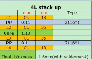 Стандартный stack up для 4-слойных печатных плат