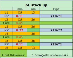 Стандартный stack up для 6-слойных печатных плат