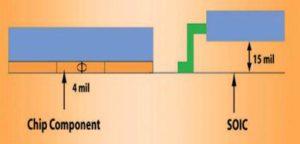 Чип-компонент и SOIC-компонент с различными высотами поднятия над печатной платой
