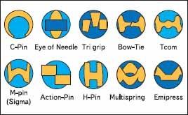 Разнообразие форм пуклевок контактного штыря